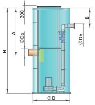 Схема канализационной насосной станции