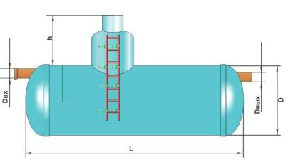Схема пескоотделителя