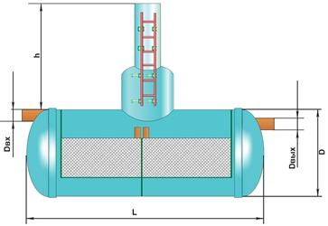 Схема сорбционного блока